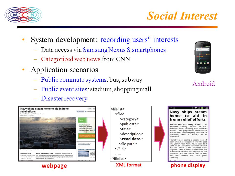 Social Interest System development: recording users' interests –Data access via Samsung Nexus S smartphones –Categorized web news from CNN Application scenarios –Public commute systems: bus, subway –Public event sites: stadium, shopping mall –Disaster recovery Android webpage XML format phone display