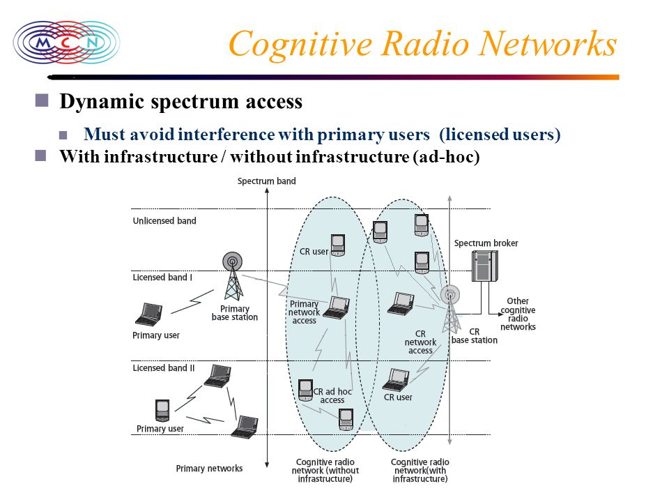 Cognitive Radio Networks Dynamic spectrum access Must avoid interference with primary users (licensed users) With infrastructure / without infrastructure (ad-hoc)