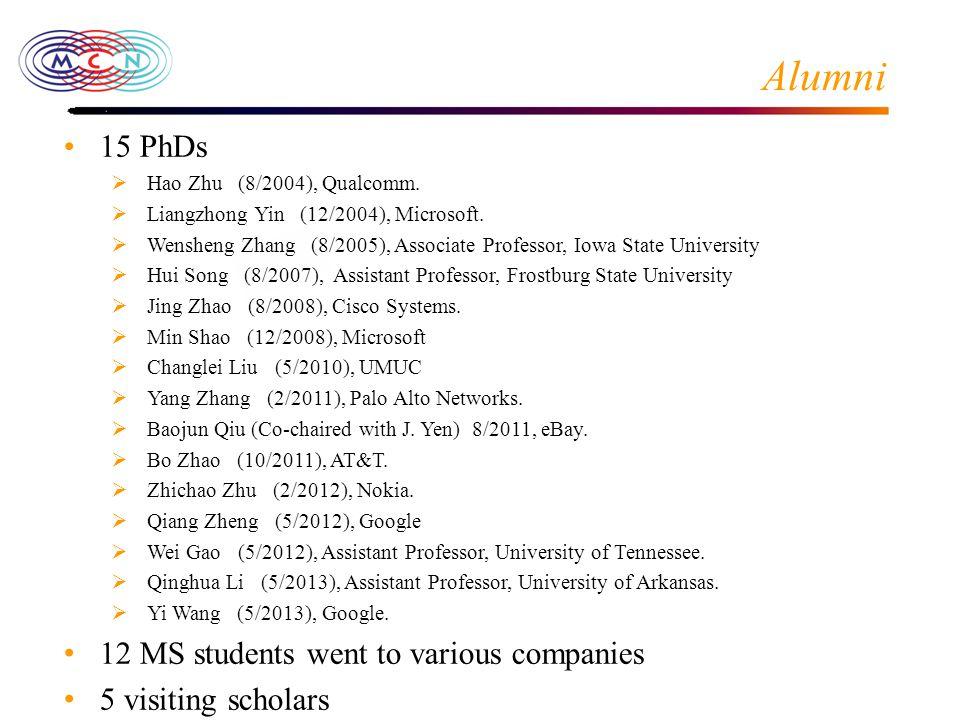 Alumni 15 PhDs  Hao Zhu (8/2004), Qualcomm.  Liangzhong Yin (12/2004), Microsoft.