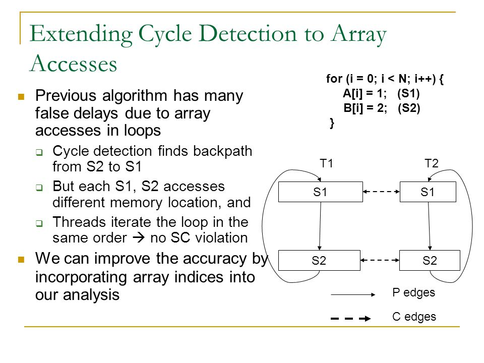 Extending Cycle Detection to Array Accesses Previous algorithm has many false delays due to array accesses in loops  Cycle detection finds backpath from S2 to S1  But each S1, S2 accesses different memory location, and  Threads iterate the loop in the same order  no SC violation We can improve the accuracy by incorporating array indices into our analysis for (i = 0; i < N; i++) { A[i] = 1; (S1) B[i] = 2; (S2) } S1 S2 S1 P edges C edges T1T2
