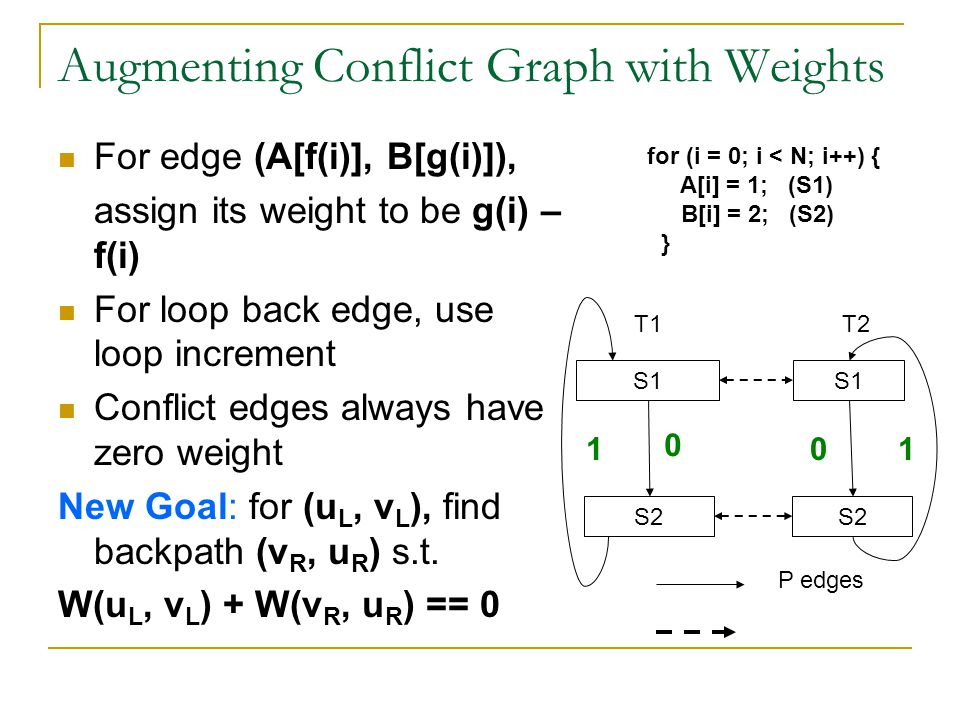 Augmenting Conflict Graph with Weights For edge (A[f(i)], B[g(i)]), assign its weight to be g(i) – f(i) For loop back edge, use loop increment Conflict edges always have zero weight New Goal: for (u L, v L ), find backpath (v R, u R ) s.t.