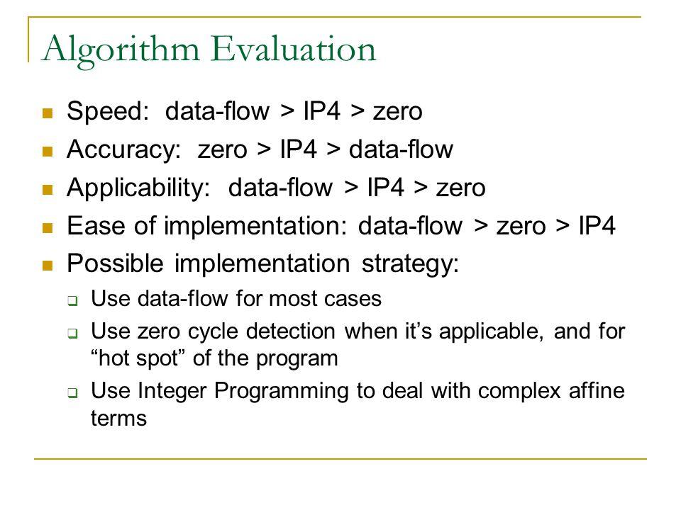 Algorithm Evaluation Speed: data-flow > IP4 > zero Accuracy: zero > IP4 > data-flow Applicability: data-flow > IP4 > zero Ease of implementation: data