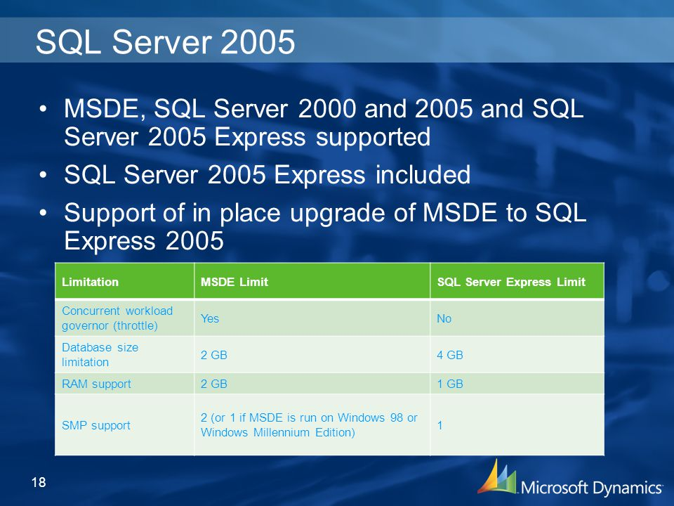 SQL Server 2005 MSDE, SQL Server 2000 and 2005 and SQL Server 2005 Express supported SQL Server 2005 Express included Support of in place upgrade of MSDE to SQL Express 2005 18 LimitationMSDE LimitSQL Server Express Limit Concurrent workload governor (throttle) YesNo Database size limitation 2 GB4 GB RAM support2 GB1 GB SMP support 2 (or 1 if MSDE is run on Windows 98 or Windows Millennium Edition) 1