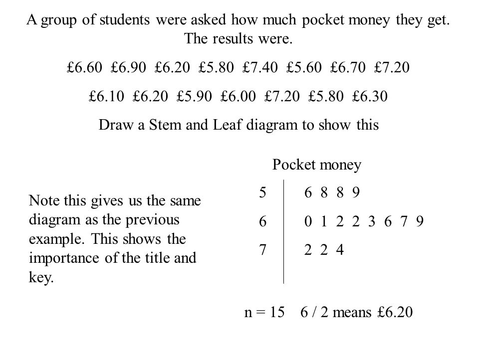 A group of students were asked how much pocket money they get. The results were. £6.60 £6.90 £6.20 £5.80 £7.40 £5.60 £6.70 £7.20 £6.10 £6.20 £5.90 £6.