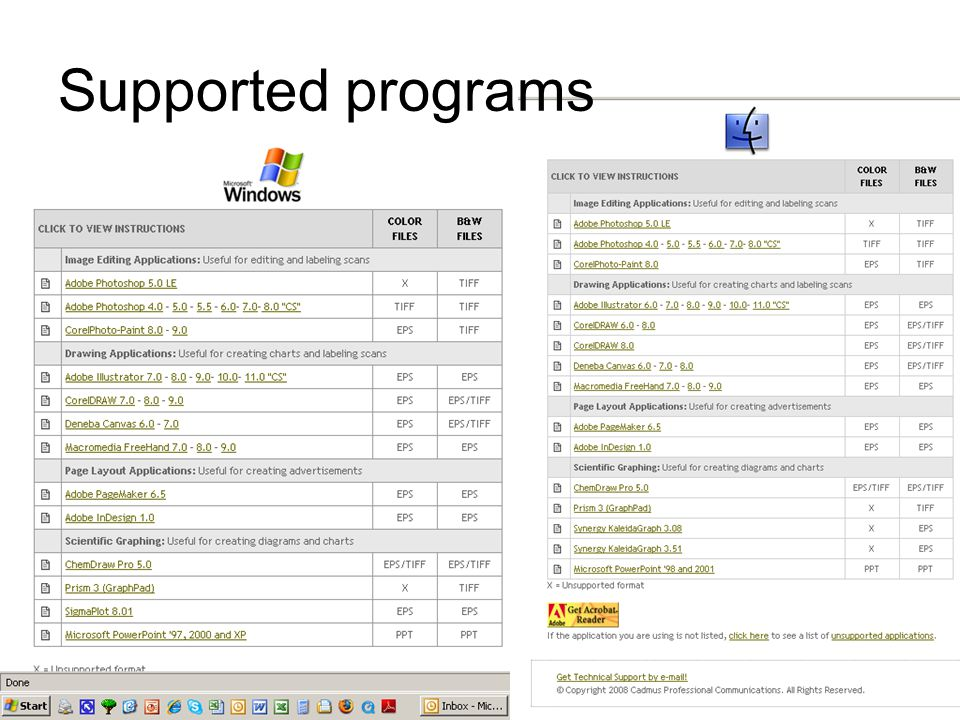 Supported programs