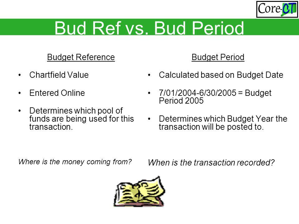 Bud Ref vs.