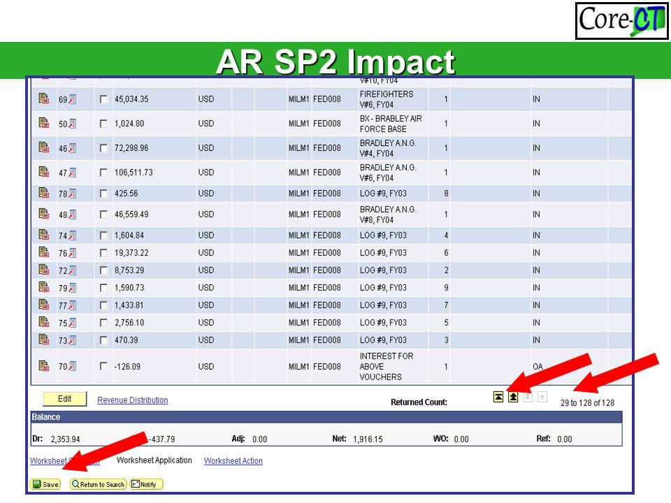 AR SP2 Impact