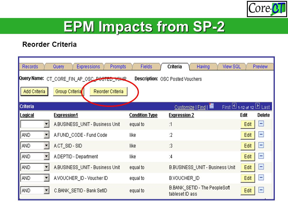 EPM Impacts from SP-2 Reorder Criteria