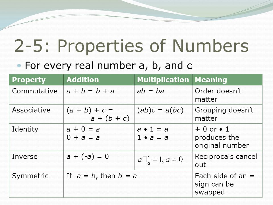 2-5: Properties of Numbers For every real number a, b, and c PropertyAdditionMultiplicationMeaning Commutativea + b = b + aab = baOrder doesn't matter Associative(a + b) + c = a + (b + c) (ab)c = a(bc)Grouping doesn't matter Identitya + 0 = a 0 + a = a a 1 = a 1 a = a + 0 or 1 produces the original number Inversea + (-a) = 0Reciprocals cancel out SymmetricIf a = b, then b = aEach side of an = sign can be swapped