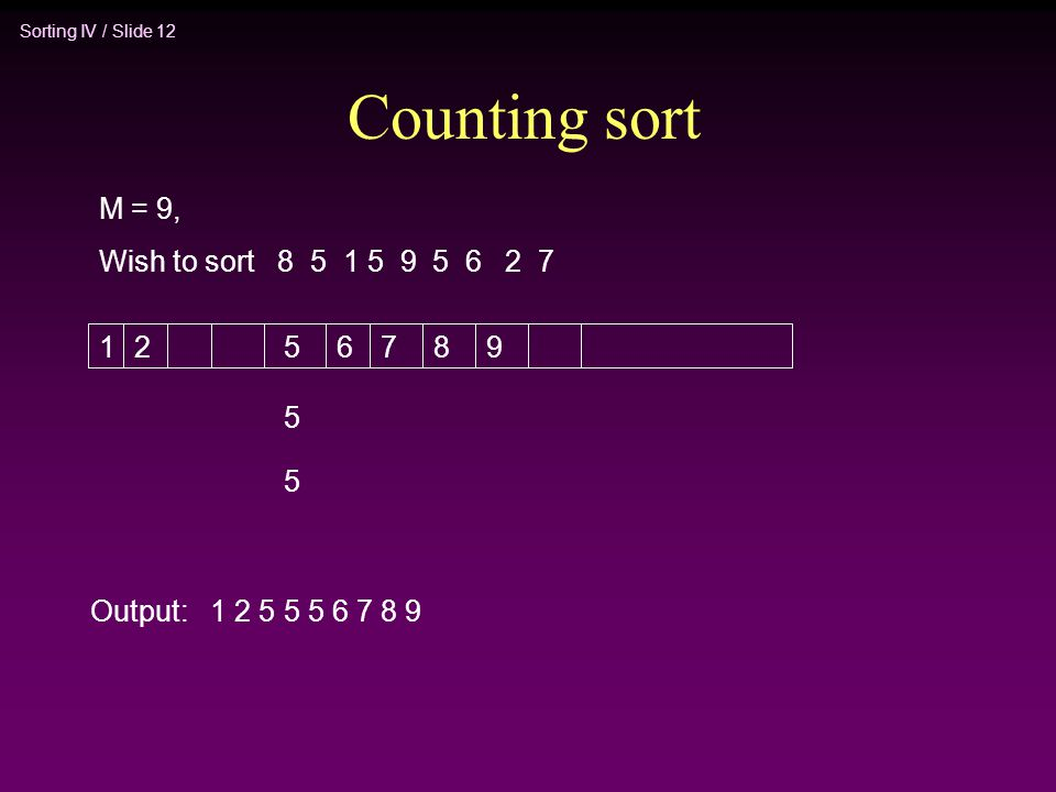 Sorting IV / Slide 12 M = 9, Wish to sort 8 5 1 5 9 5 6 2 7 1256789 Output: 1 2 5 5 5 6 7 8 9 5 5 Counting sort