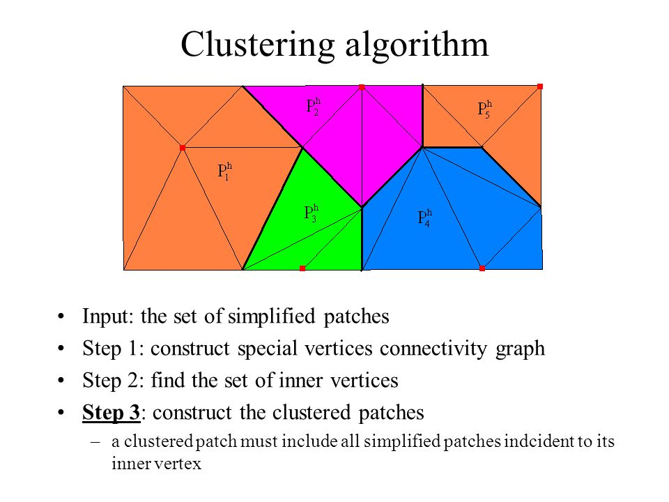 Clustering algorithm Input: the set of simplified patches Step 1: construct special vertices connectivity graph Step 2: find the set of inner vertices Step 3: construct the clustered patches –a clustered patch must include all simplified patches indcident to its inner vertex