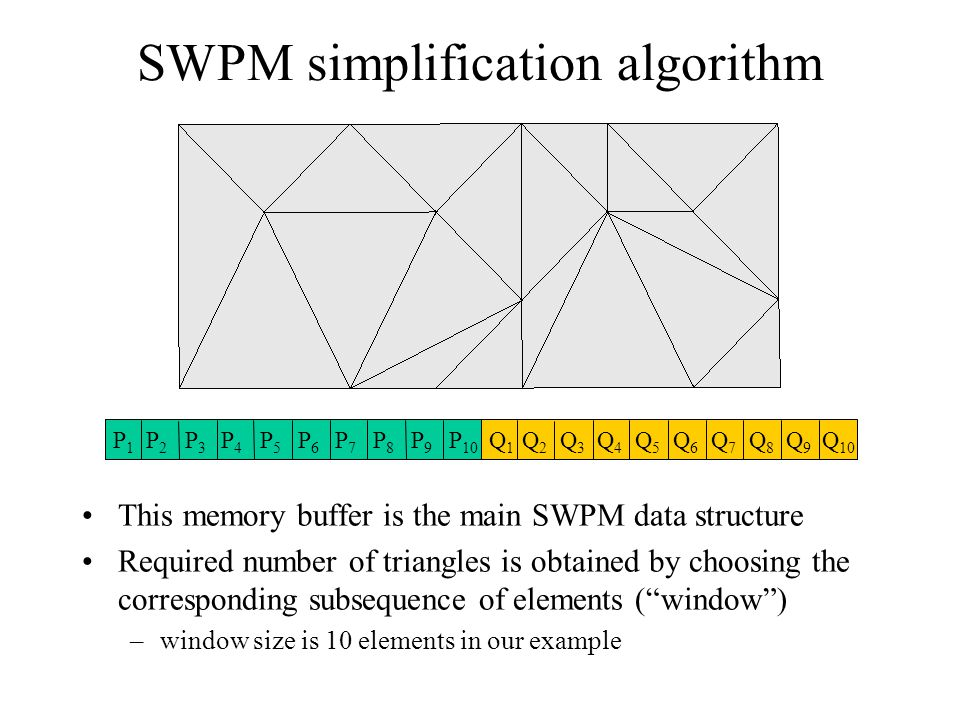 SWPM simplification algorithm This memory buffer is the main SWPM data structure Required number of triangles is obtained by choosing the corresponding subsequence of elements ( window ) –window size is 10 elements in our example P1P1 P2P2 P3P3 P4P4 P5P5 P6P6 P7P7 P8P8 P9P9 P 10 Q1Q1 Q2Q2 Q3Q3 Q4Q4 Q5Q5 Q6Q6 Q7Q7 Q8Q8 Q9Q9 Q 10