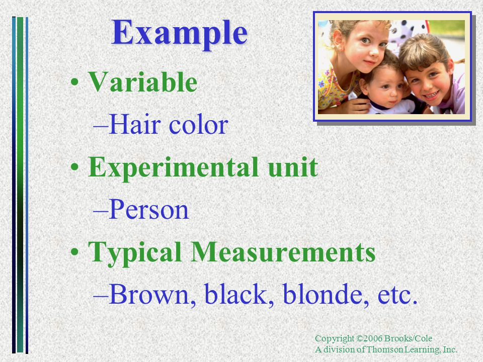 Copyright ©2006 Brooks/Cole A division of Thomson Learning, Inc.Example Variable –Hair color Experimental unit –Person Typical Measurements –Brown, black, blonde, etc.