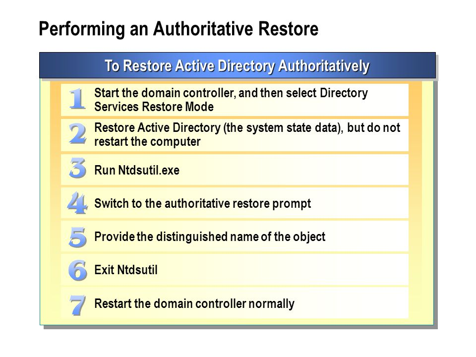 Performing an Authoritative Restore Start the domain controller, and then select Directory Services Restore Mode Switch to the authoritative restore p