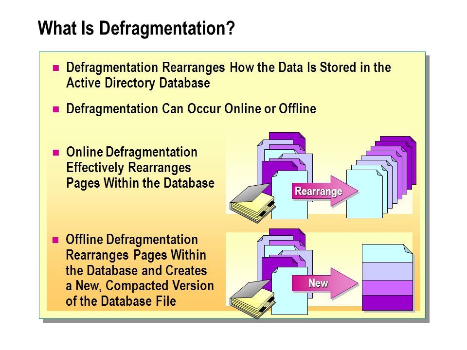 What Is Defragmentation? Defragmentation Rearranges How the Data Is Stored in the Active Directory Database Defragmentation Can Occur Online or Offlin