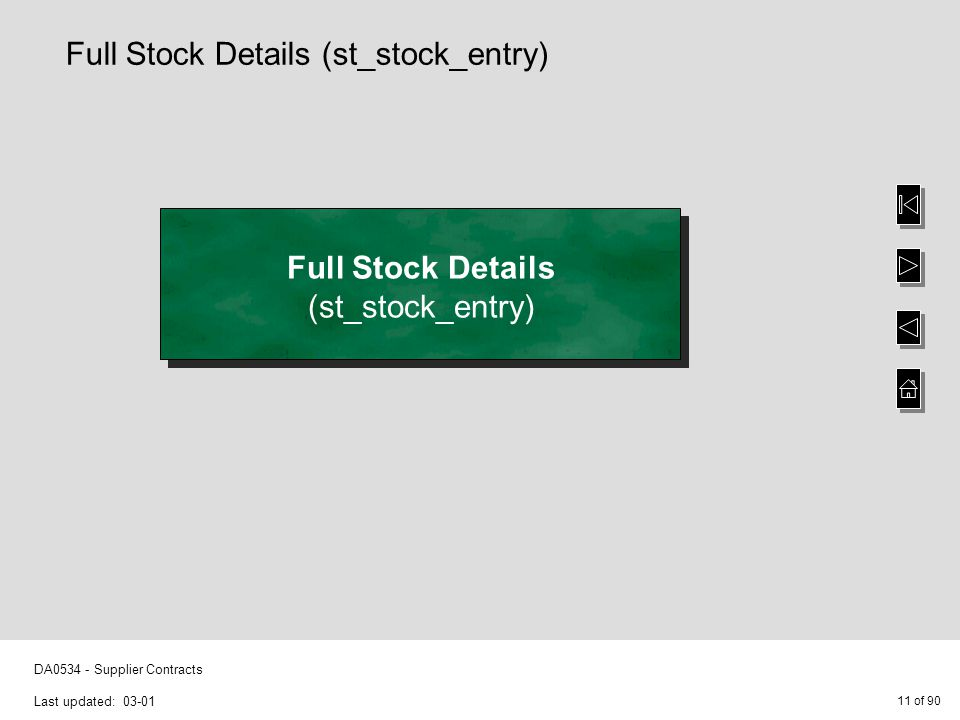 11 of 90 DA0534 - Supplier Contracts Last updated: 03-01 Full Stock Details (st_stock_entry) Full Stock Details (st_stock_entry)