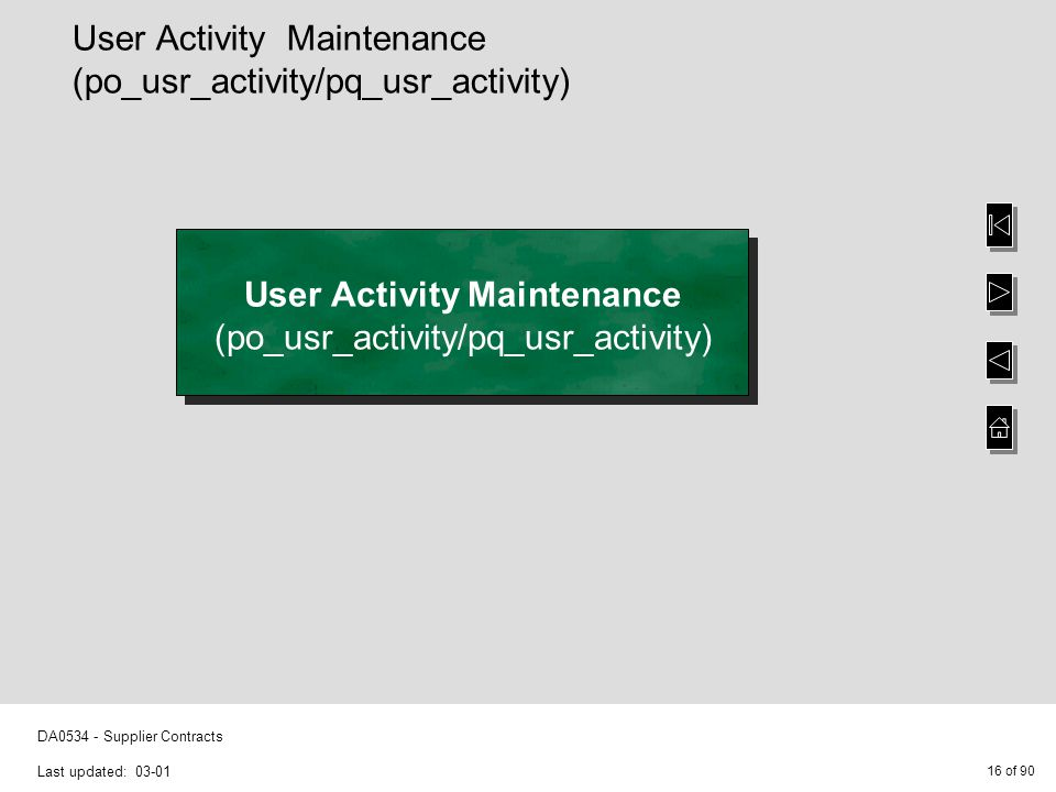 16 of 90 DA0534 - Supplier Contracts Last updated: 03-01 User Activity Maintenance (po_usr_activity/pq_usr_activity) User Activity Maintenance (po_usr