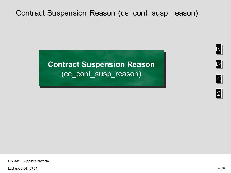 3 of 90 DA0534 - Supplier Contracts Last updated: 03-01 Contract Suspension Reason (ce_cont_susp_reason) Contract Suspension Reason (ce_cont_susp_reason)