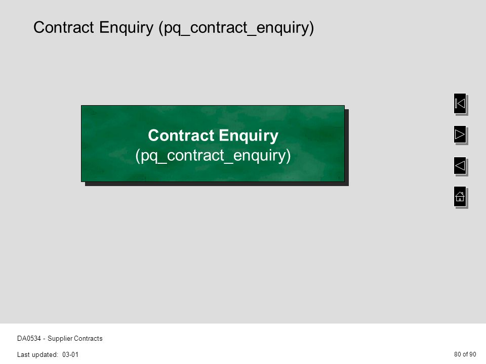 80 of 90 DA0534 - Supplier Contracts Last updated: 03-01 Contract Enquiry (pq_contract_enquiry) Contract Enquiry (pq_contract_enquiry)
