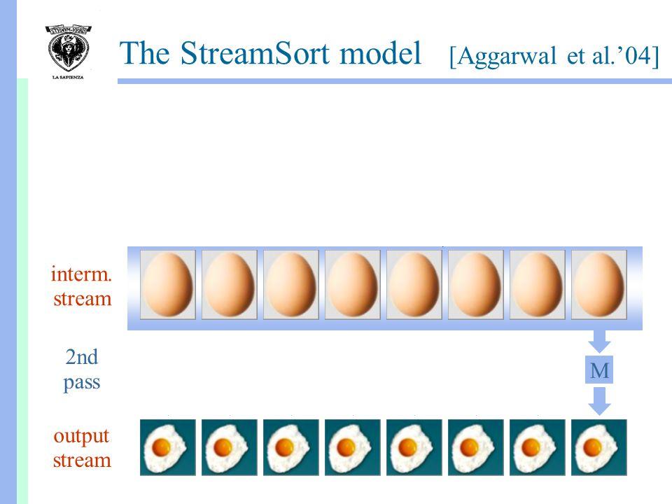 interm. stream M 1st pass The StreamSort model [Aggarwal et al.'04] input stream MMMMMMM output stream 2nd pass M MMMMMMM use a sorting primitive to r