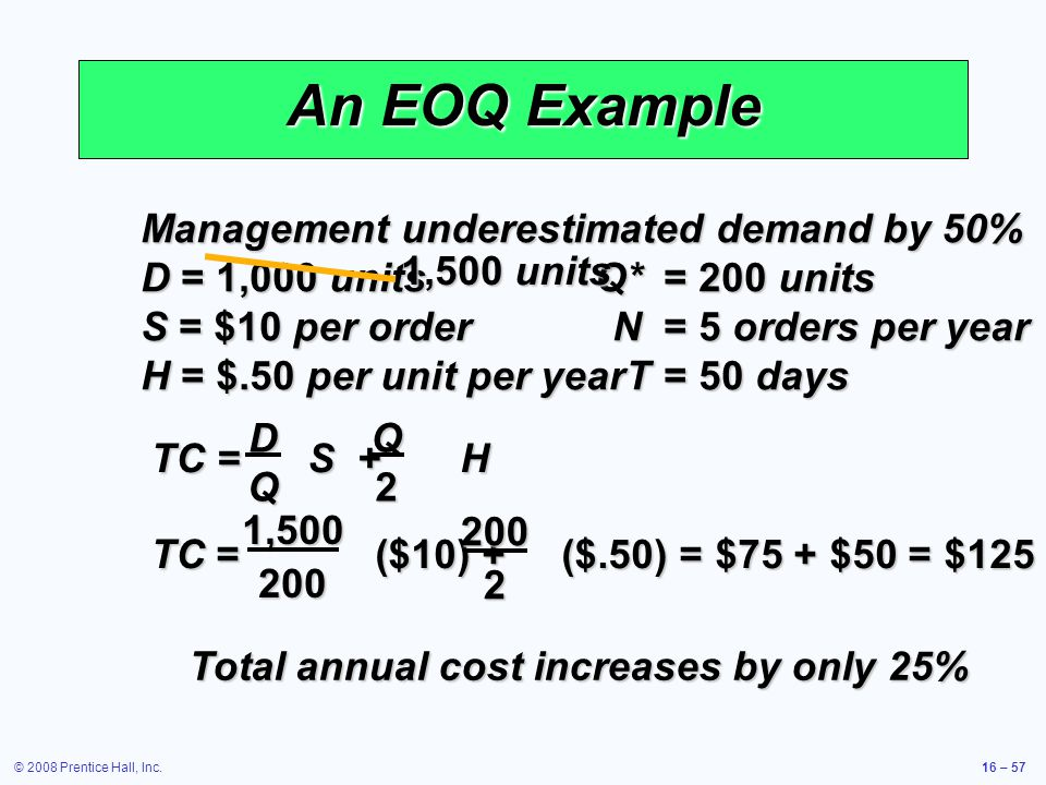 © 2008 Prentice Hall, Inc.16 – 57 An EOQ Example Management underestimated demand by 50% D = 1,000 units Q*= 200 units S = $10 per orderN= 5 orders pe