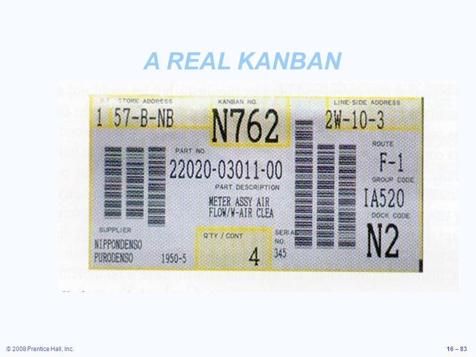 © 2008 Prentice Hall, Inc.16 – 83 A REAL KANBAN
