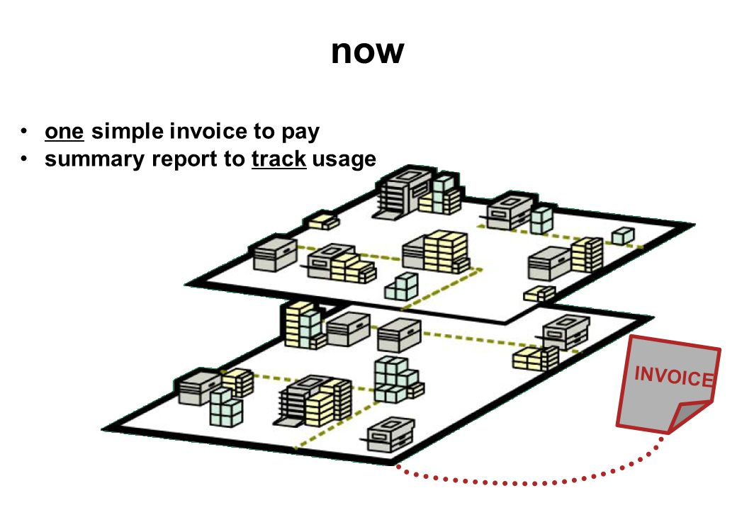 now one simple invoice to pay summary report to track usage INVOICE