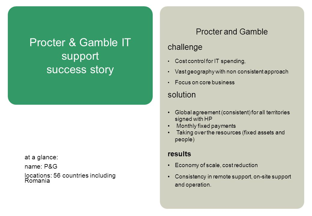 Procter & Gamble IT support success story Procter and Gamble challenge Cost control for IT spending, Vast geography with non consistent approach Focus on core business solution Global agreement (consistent) for all territories signed with HP Monthly fixed payments Taking over the resources (fixed assets and people) results Economy of scale, cost reduction Consistency in remote support, on-site support and operation.