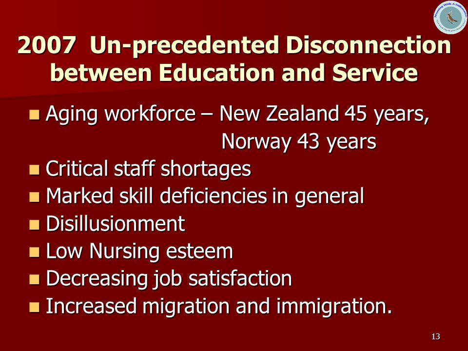 13 2007 Un-precedented Disconnection between Education and Service Aging workforce – New Zealand 45 years, Aging workforce – New Zealand 45 years, Norway 43 years Norway 43 years Critical staff shortages Critical staff shortages Marked skill deficiencies in general Marked skill deficiencies in general Disillusionment Disillusionment Low Nursing esteem Low Nursing esteem Decreasing job satisfaction Decreasing job satisfaction Increased migration and immigration.