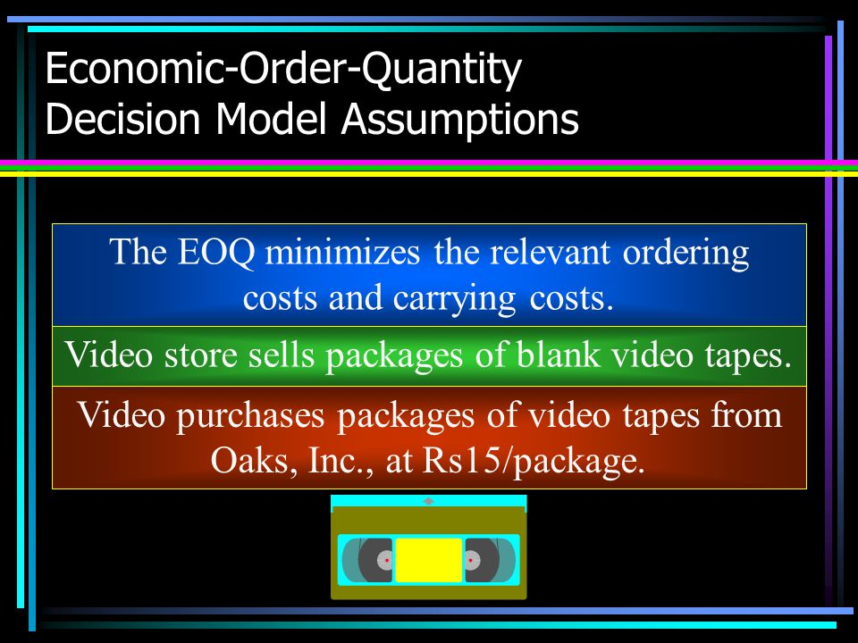 Economic-Order-Quantity Decision Model Assumptions The EOQ minimizes the relevant ordering costs and carrying costs. Video store sells packages of bla