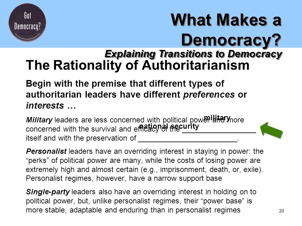 What Makes a Democracy. Explaining Transitions to Democracy What Makes a Democracy.