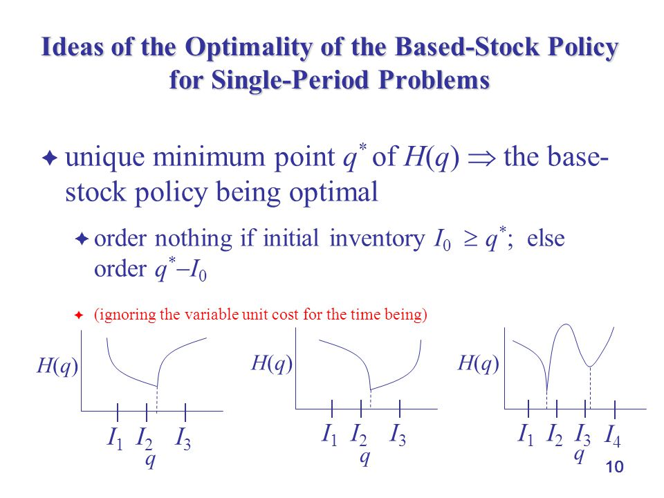 10 Ideas of the Optimality of the Based-Stock Policy for Single-Period Problems  unique minimum point q * of H(q)  the base- stock policy being optimal  order nothing if initial inventory I 0  q * ; else order q *  I 0  (ignoring the variable unit cost for the time being) I1I1 I3I3 I1I1 I3I3 q H(q)H(q) q H(q)H(q) I2I2 I2I2 I1I1 I2I2 I4I4 q H(q)H(q) I3I3