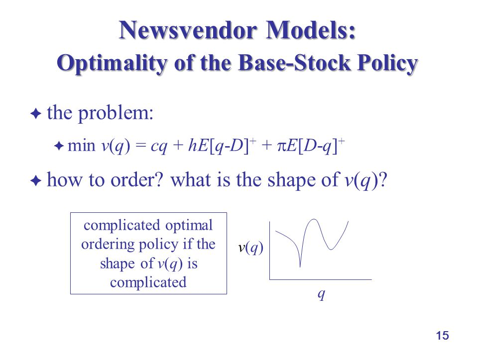 15 Newsvendor Models: Optimality of the Base-Stock Policy  the problem:  min v(q) = cq + hE[q-D] + +  E[D-q] +  how to order? what is the shape of