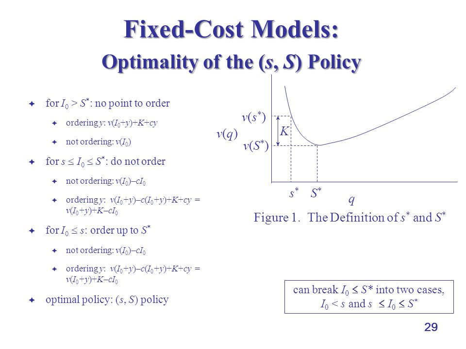 29 Fixed-Cost Models: Optimality of the (s, S) Policy  for I 0 > S * : no point to order  ordering y: v(I 0 +y)+K+cy  not ordering: v(I 0 )  for s
