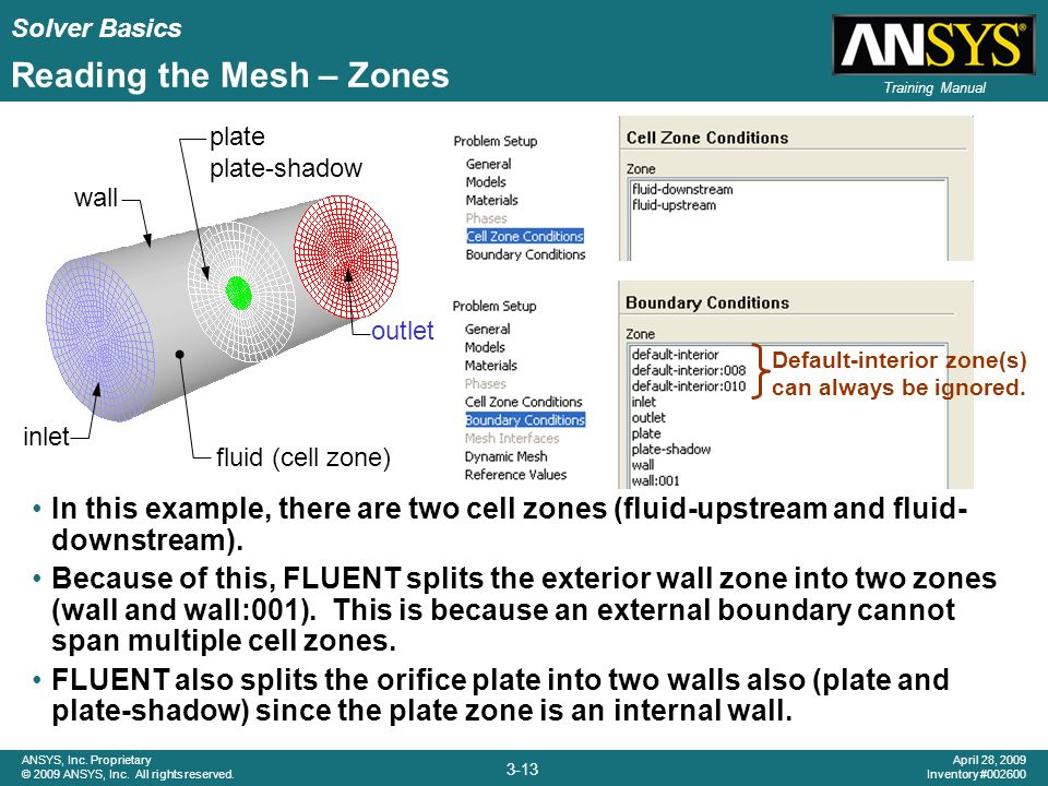 Solver Basics 3-13 ANSYS, Inc. Proprietary © 2009 ANSYS, Inc. All rights reserved. April 28, 2009 Inventory #002600 Training Manual Reading the Mesh –