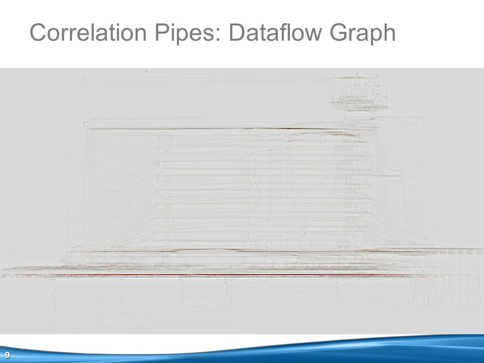 9 Correlation Pipes: Dataflow Graph