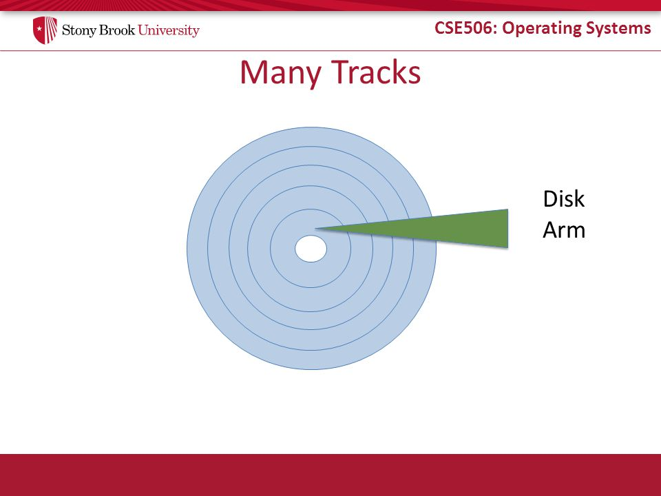 CSE506: Operating Systems Many Tracks Disk Arm