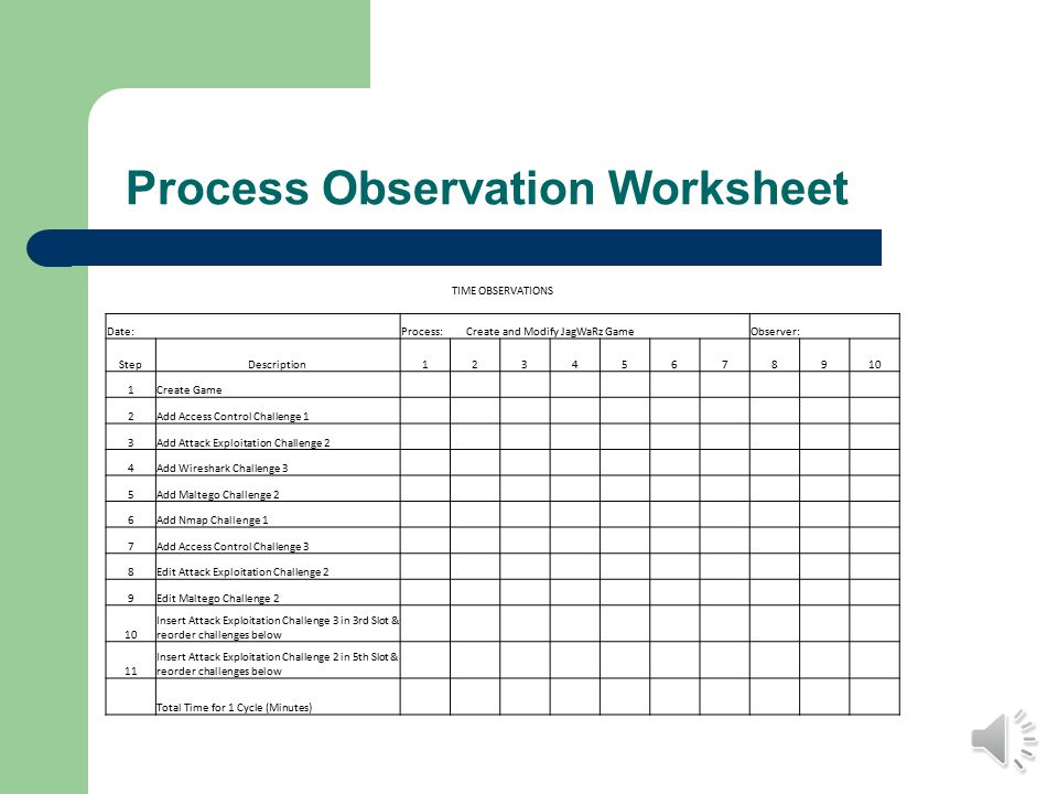 Process Observation Worksheet TIME OBSERVATIONS Date: Process:Create and Modify JagWaRz Game Observer: StepDescription12345678910 1Create Game 2Add Access Control Challenge 1 3Add Attack Exploitation Challenge 2 4Add Wireshark Challenge 3 5Add Maltego Challenge 2 6Add Nmap Challenge 1 7Add Access Control Challenge 3 8Edit Attack Exploitation Challenge 2 9Edit Maltego Challenge 2 10 Insert Attack Exploitation Challenge 3 in 3rd Slot & reorder challenges below 11 Insert Attack Exploitation Challenge 2 in 5th Slot & reorder challenges below Total Time for 1 Cycle (Minutes)
