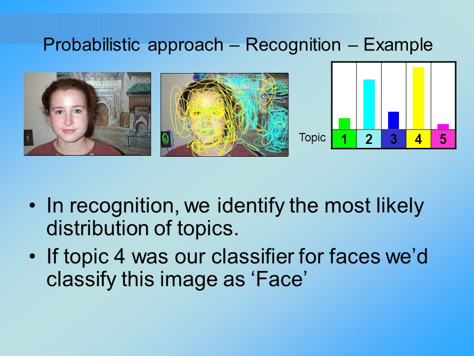 Probabilistic approach – Recognition – Example In recognition, we identify the most likely distribution of topics. If topic 4 was our classifier for f