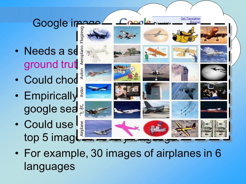 Google image search – Validation set Needs a set of images to serve as the ground truth to identify the best topics. Could choose some 20 images by ha