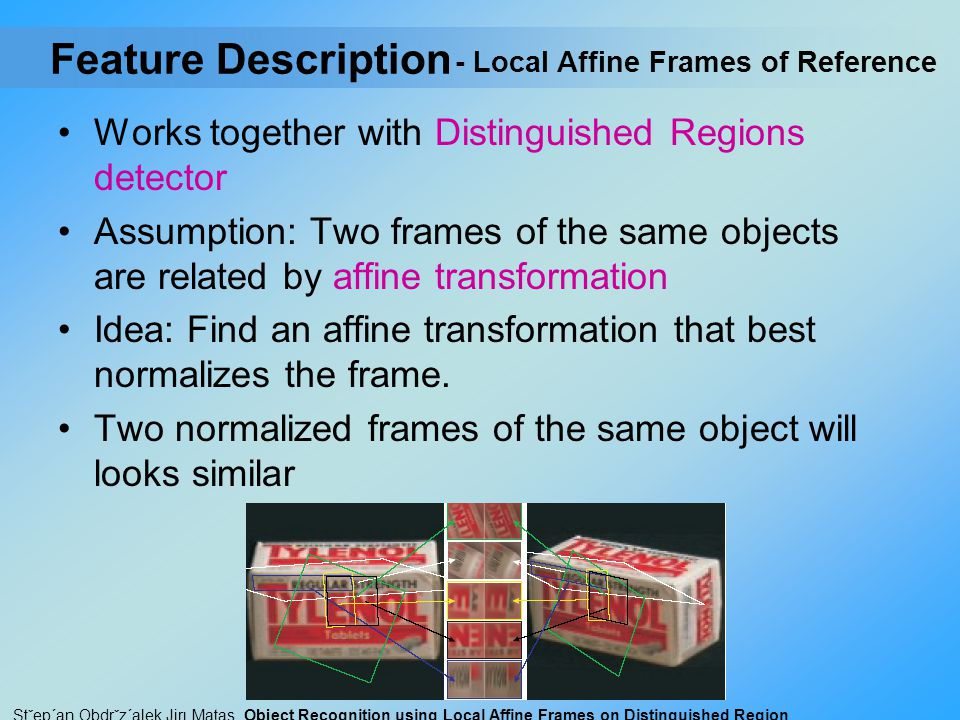 Works together with Distinguished Regions detector Assumption: Two frames of the same objects are related by affine transformation Idea: Find an affin