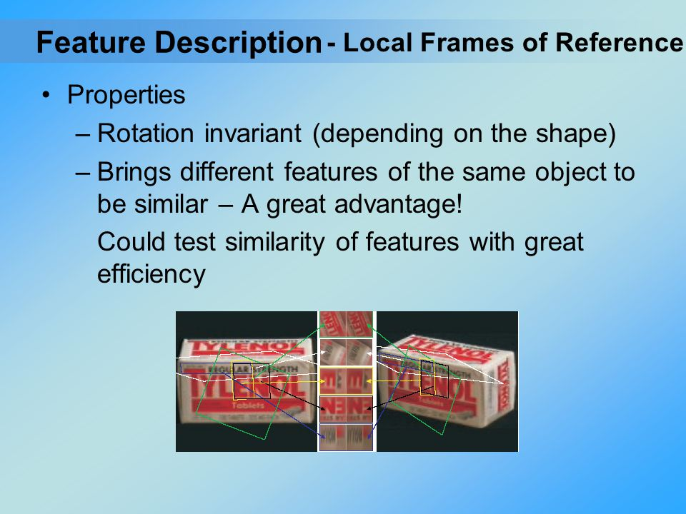 Properties –Rotation invariant (depending on the shape) –Brings different features of the same object to be similar – A great advantage! Could test si