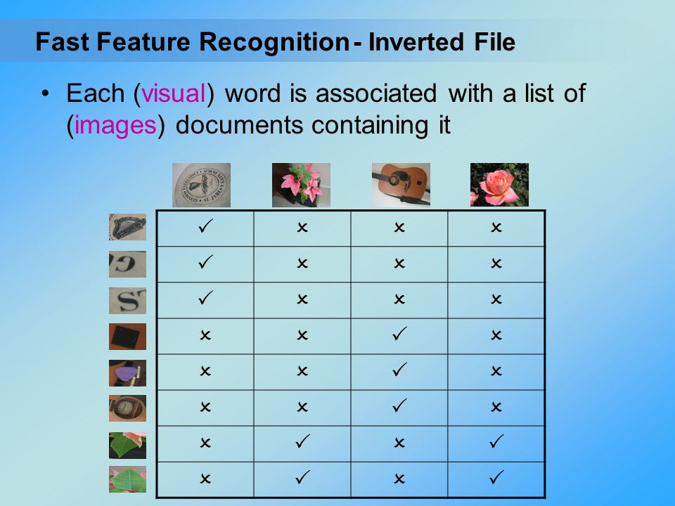 Each (visual) word is associated with a list of (images) documents containing it - Inverted File Fast Feature Recognition      
