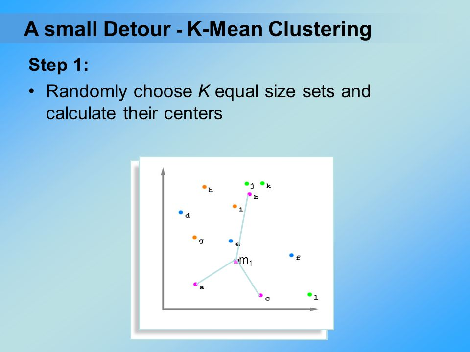Step 1: Randomly choose K equal size sets and calculate their centers m1m1 - K-Mean ClusteringA small Detour