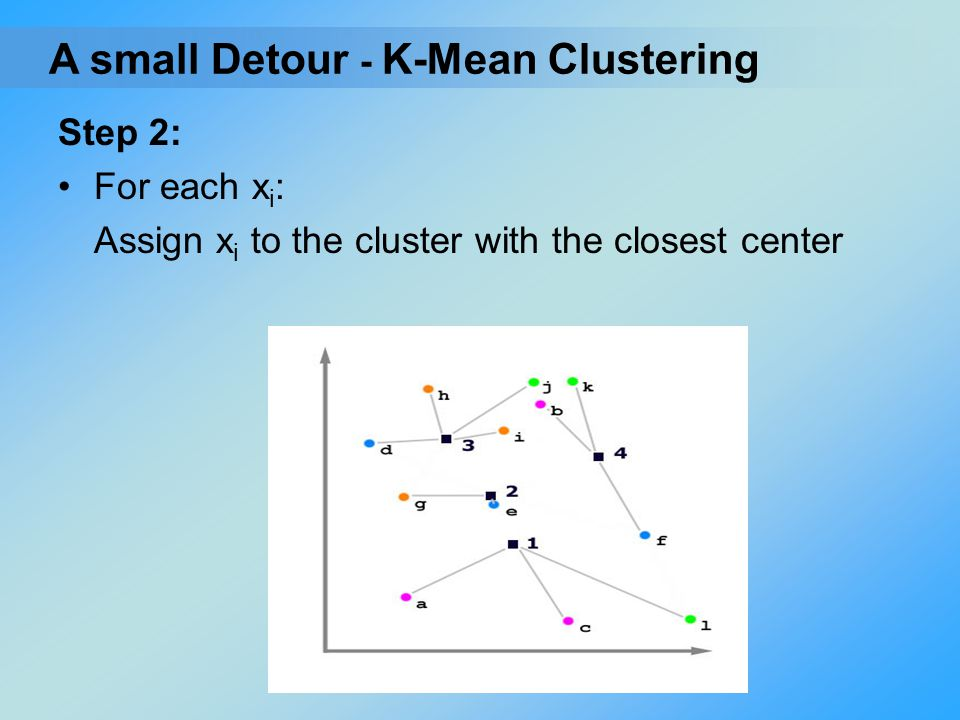 Step 2: For each x i : Assign x i to the cluster with the closest center - K-Mean ClusteringA small Detour