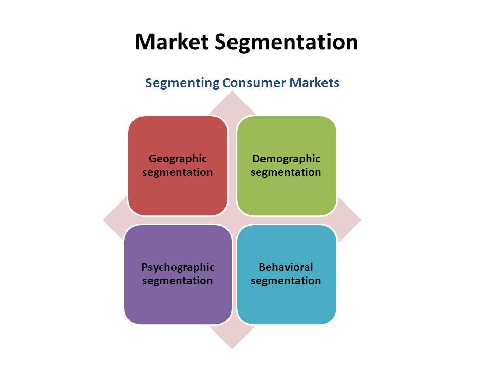 Market Segmentation Geographic segmentation Demographic segmentation Psychographic segmentation Behavioral segmentation Segmenting Consumer Markets