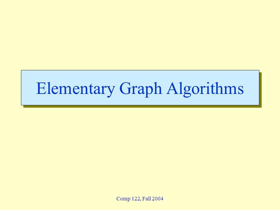 graphs-1 - 2 Lin / Devi Comp 122, Fall 2004 Graphs  Graph G = (V, E) »V = set of vertices »E = set of edges  (V  V)  Types of graphs »Undirected: edge (u, v) = (v, u); for all v, (v, v)  E (No self loops.) »Directed: (u, v) is edge from u to v, denoted as u  v.