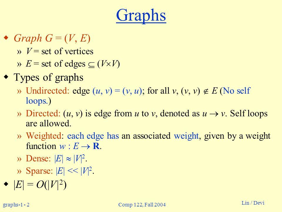 graphs-1 - 3 Lin / Devi Comp 122, Fall 2004 Graphs  If (u, v)  E, then vertex v is adjacent to vertex u.