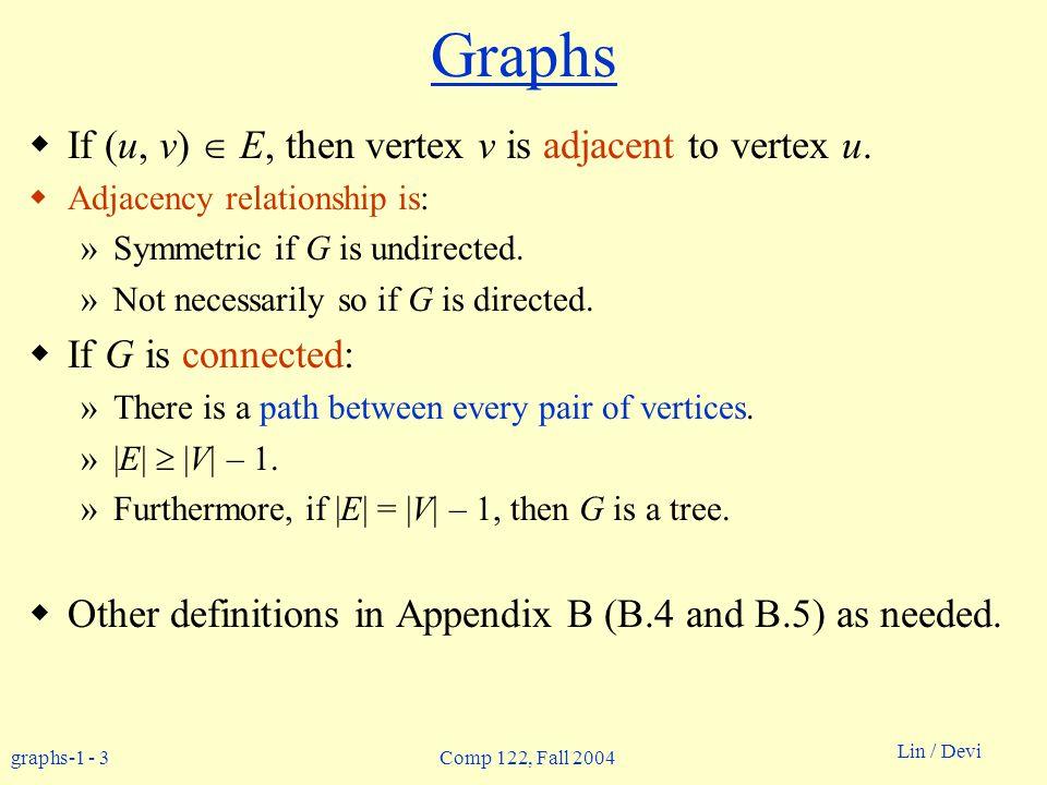 graphs-1 - 24 Lin / Devi Comp 122, Fall 2004 Example (BFS) 1 0 1 2 3 2 3 2 r s t u v w x y BF Tree