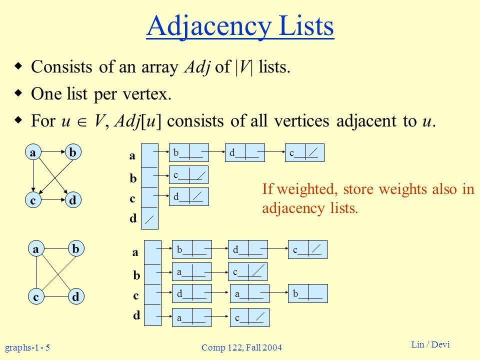graphs-1 - 36 Lin / Devi Comp 122, Fall 2004 Example (DFS) 1/ 4/5 3/6 2/ u v w x y z B